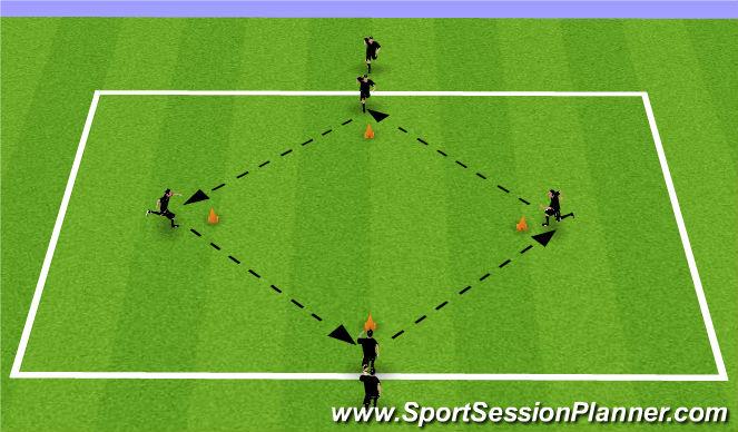 Football/Soccer Session Plan Drill (Colour): Passing diamond variations