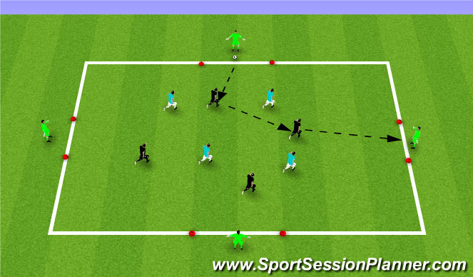 Football/Soccer Session Plan Drill (Colour): Keepaway to 4 target players