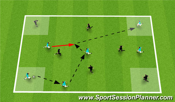 Football/Soccer Session Plan Drill (Colour): Keepaway to corner target players