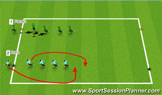 Football/Soccer Session Plan Drill (Colour): Snake
