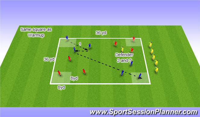 Football/Soccer Session Plan Drill (Colour): Transfer game 2v1