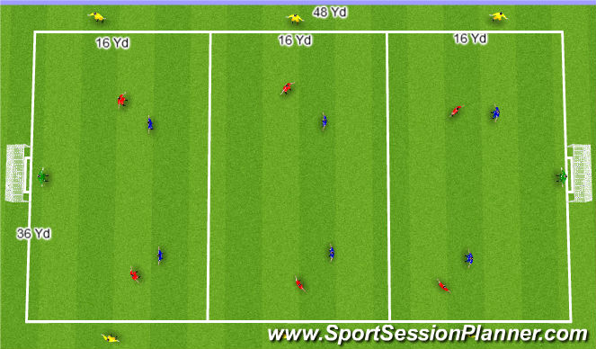 Football/Soccer Session Plan Drill (Colour): Games 6v6