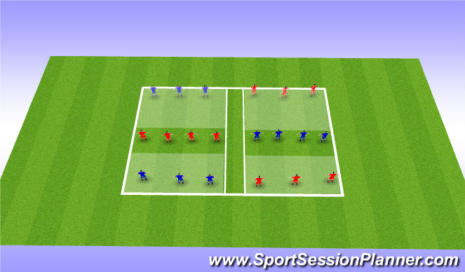 Football/Soccer Session Plan Drill (Colour): Principles of back 3 or 4