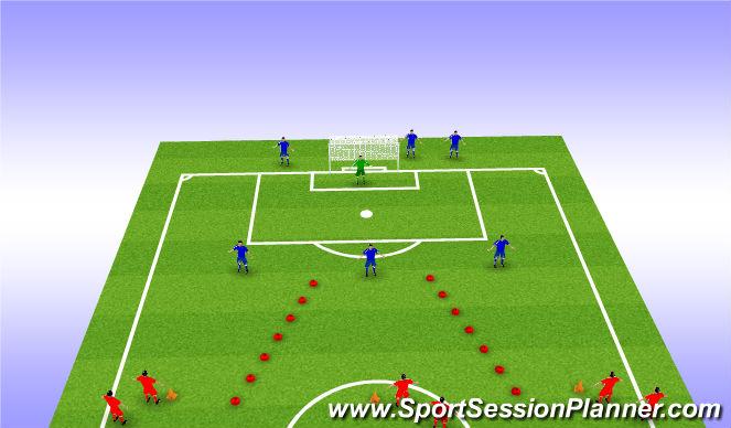 Football/Soccer Session Plan Drill (Colour): 1v1 defending goal