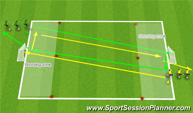 Football/Soccer Session Plan Drill (Colour): Shooting Shuttle Relays