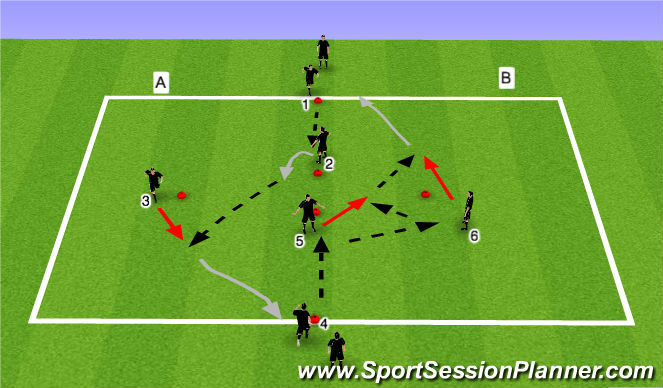 Football/Soccer Session Plan Drill (Colour): Tecnical Passing/Combinations