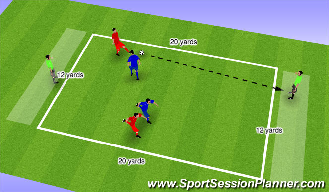 Football/Soccer Session Plan Drill (Colour): Exercise 2 or 3