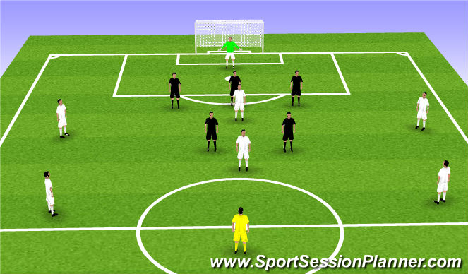 Football/Soccer Session Plan Drill (Colour): Possession to Goal