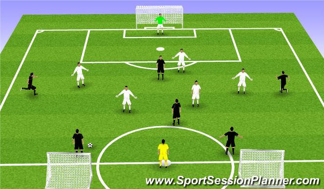 Football/Soccer Session Plan Drill (Colour): 6v4 to Goal