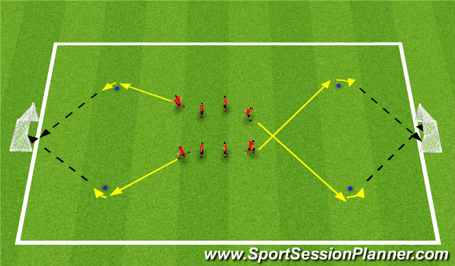 Football/Soccer Session Plan Drill (Colour): Activity 2: Dribble, Turn and Shoot