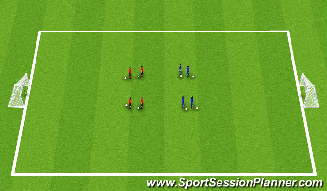 Football/Soccer Session Plan Drill (Colour): Activity 1: Left or Right?
