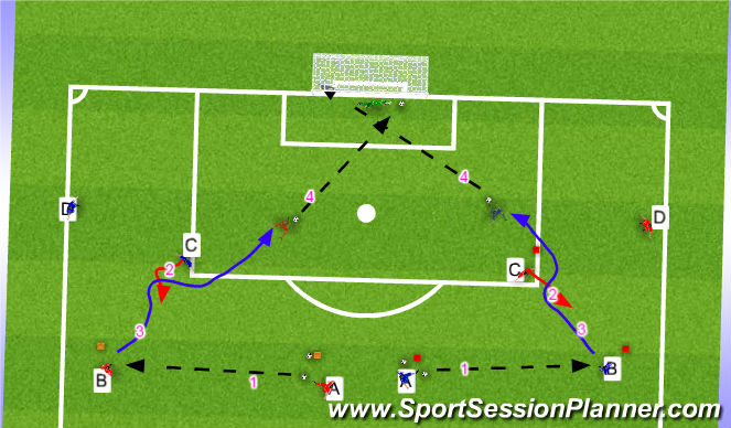 Football/Soccer Session Plan Drill (Colour): Attacking from the outside