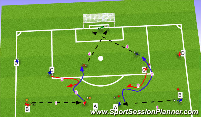 Football/Soccer Session Plan Drill (Colour): Attacking from the center