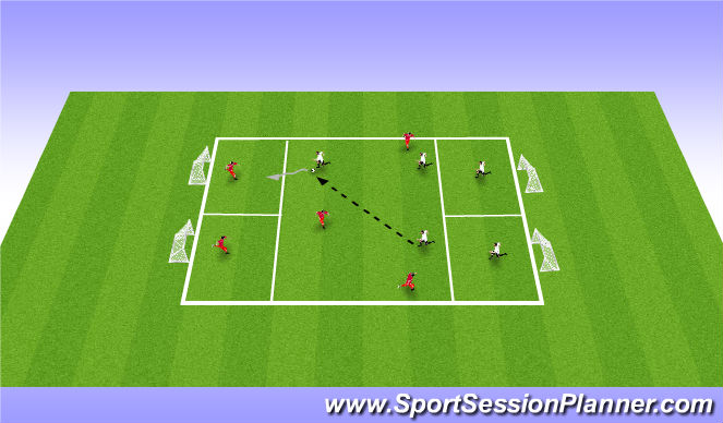 Football/Soccer Session Plan Drill (Colour): CG: 1 vs. 1