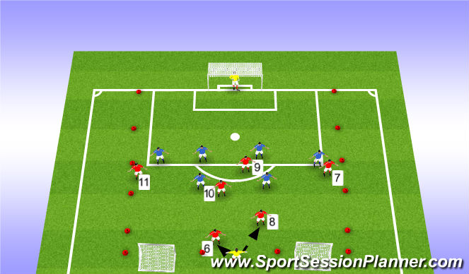 Football/Soccer Session Plan Drill (Colour): 6v6 Phase of Play