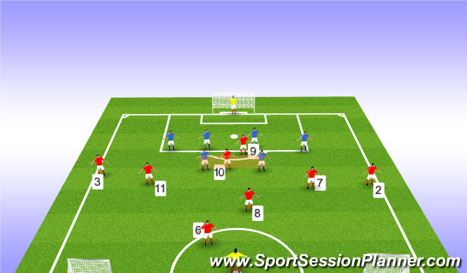 Football/Soccer Session Plan Drill (Colour): 8v6 Phase of Play