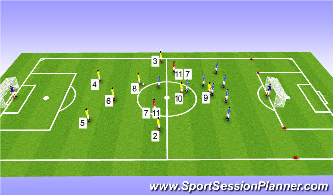Football/Soccer Session Plan Drill (Colour): SSG -LMF/RMF Both Ways
