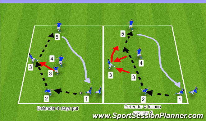 Football/Soccer Session Plan Drill (Colour): Warm-up: Peeling off Passive Defender