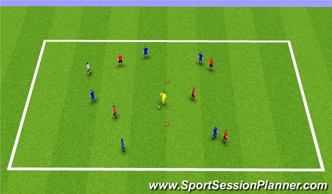 Football/Soccer Session Plan Drill (Colour): 5v5+1 w/ GK