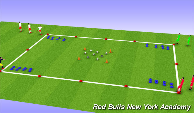 Football/Soccer Session Plan Drill (Colour): Chutes and Ladders