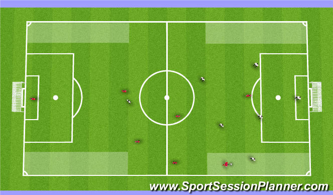 Football/Soccer Session Plan Drill (Colour): CG: Attacking in Wide Areas