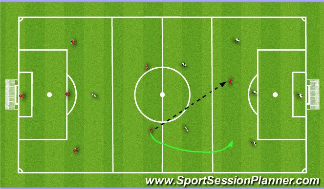 Football/Soccer Session Plan Drill (Colour): CG: Progressive Possession