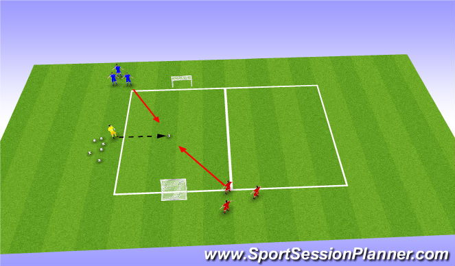 Football/Soccer Session Plan Drill (Colour): numbers game 1v1