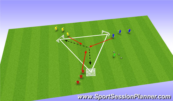 Football/Soccer Session Plan Drill (Colour): 1 v 2 triangle game