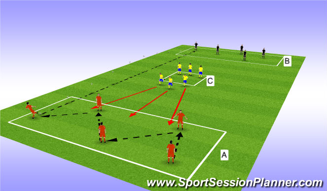Football/Soccer Session Plan Drill (Colour): Long Passing