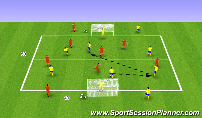 Football/Soccer Session Plan Drill (Colour): 6V6+4 SSG
