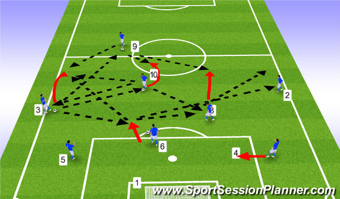 Football/Soccer Session Plan Drill (Colour): Options