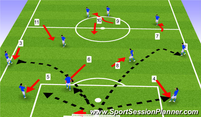 Football/Soccer Session Plan Drill (Colour): Build-up Phase