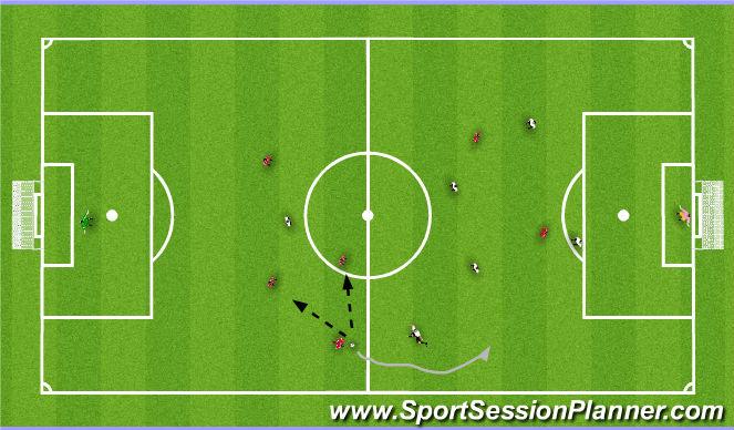 Football/Soccer Session Plan Drill (Colour): CG: Dribbling/RWB