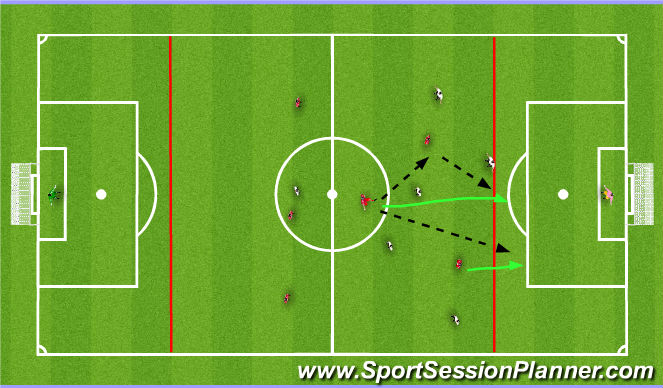 Football/Soccer Session Plan Drill (Colour): CG: Combinations in the Final 3rd