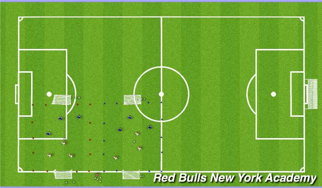 Football/Soccer Session Plan Drill (Colour): Copa America