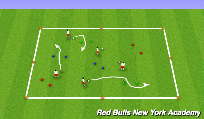 Football/Soccer Session Plan Drill (Colour): dribbling thru the gates