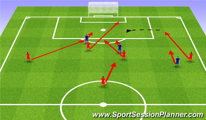 Football/Soccer Session Plan Drill (Colour): Postion in the effective finishing zone 5v3. Ustawienie się w 16 5v3.