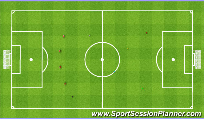 Football/Soccer Session Plan Drill (Colour): Setting the defensive block in relation to the ball and opposition. Ustawienie Obrońców względem pił
