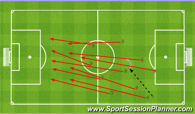 Football/Soccer Session Plan Drill (Colour): Defending deep and counter. Baza i kontratak.