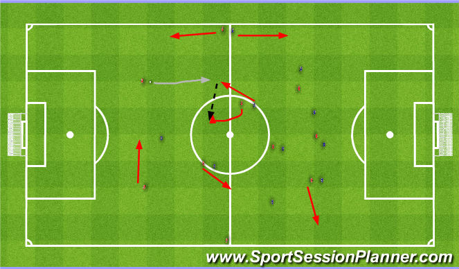 Football/Soccer Session Plan Drill (Colour): Playing out from the back 1st and 2nd phase. Wyprowadzenie piłki I i II faza.