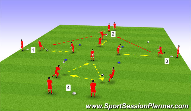 Football/Soccer Session Plan Drill (Colour): Stages