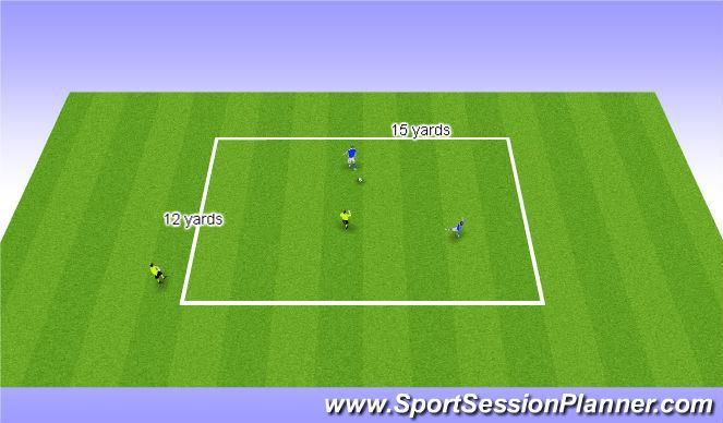 Football/Soccer Session Plan Drill (Colour): 2. 2v1 Possession