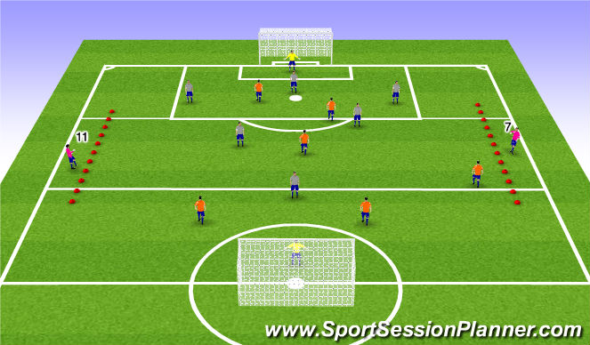 Football/Soccer Session Plan Drill (Colour): Recognising Wide Play ESSG