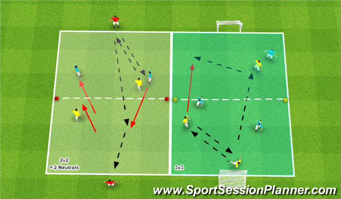 Football/Soccer Session Plan Drill (Colour): Fully Opposed (2v1)
