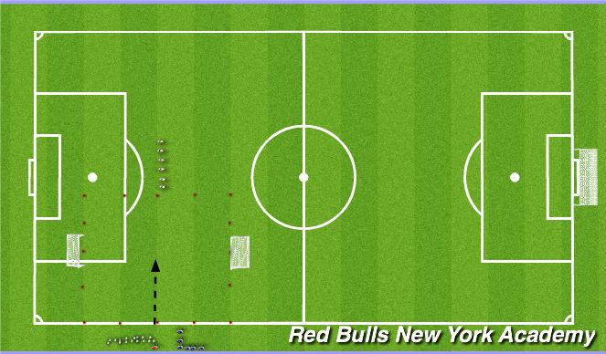 Football/Soccer Session Plan Drill (Colour): 1 v 1/ 2 v 2 to goals