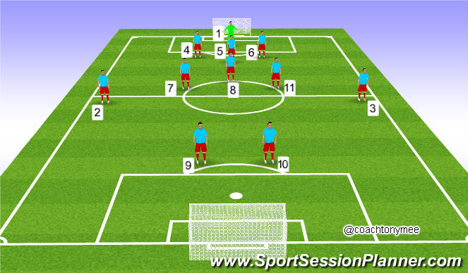 Football/Soccer Session Plan Drill (Colour): General