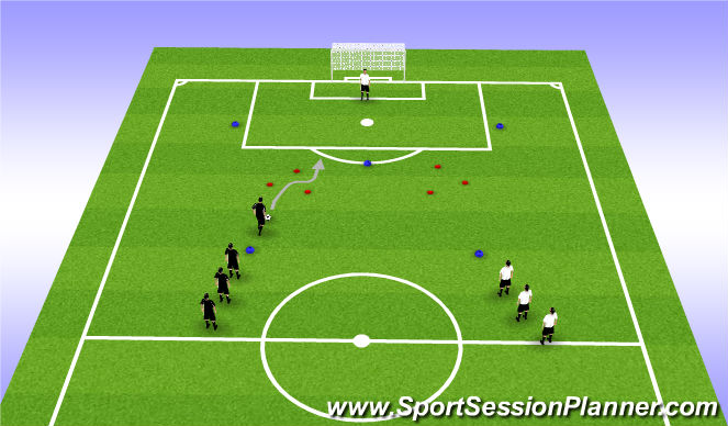 Football/Soccer Session Plan Drill (Colour): CG: Can you finish from...?