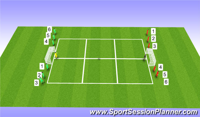 Football/Soccer Session Plan Drill (Colour): SS Numbers Games