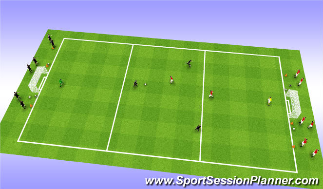 Football/Soccer Session Plan Drill (Colour): Transition 3 v 2