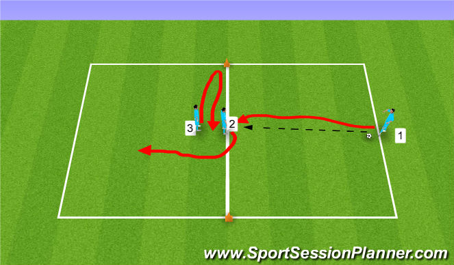 Football/Soccer Session Plan Drill (Colour): 1v1 - Receiving under pressure with back to goal